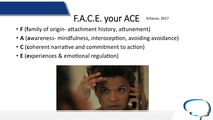 FACE Your ACE